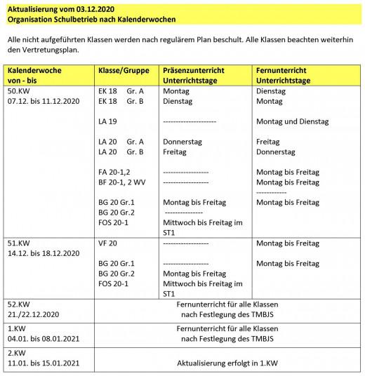 201203 organisation schulbetrieb